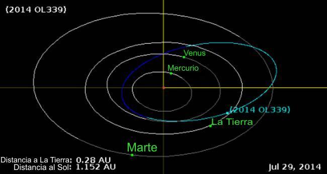 Asteroide 2014-ol339