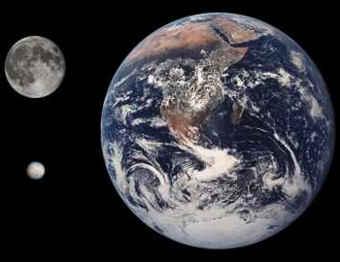 Ceres, La Luna y La Tierra